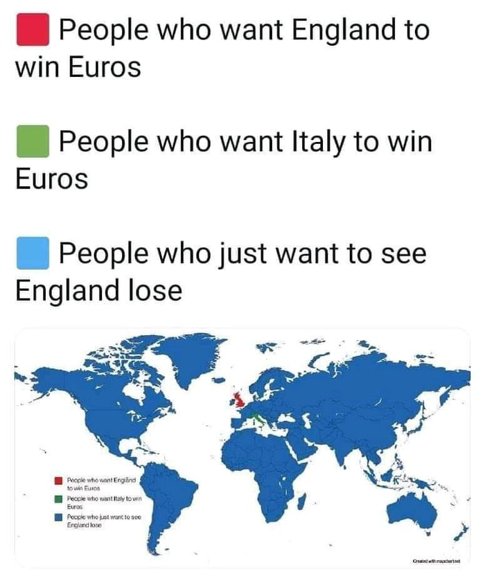 I People who want England to win Euros  I People who want Italy to win Euros  I People who just want to see England lose