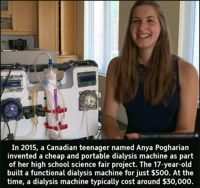 In 2015, a Canadian teenager named Anya Pogharian invented a cheap and portable dialysis machine as part of her high school science fair project. The 17—year—old built a functional dialysis machine for just $500. At the time, a dialysis machine typically cost around $30,000.