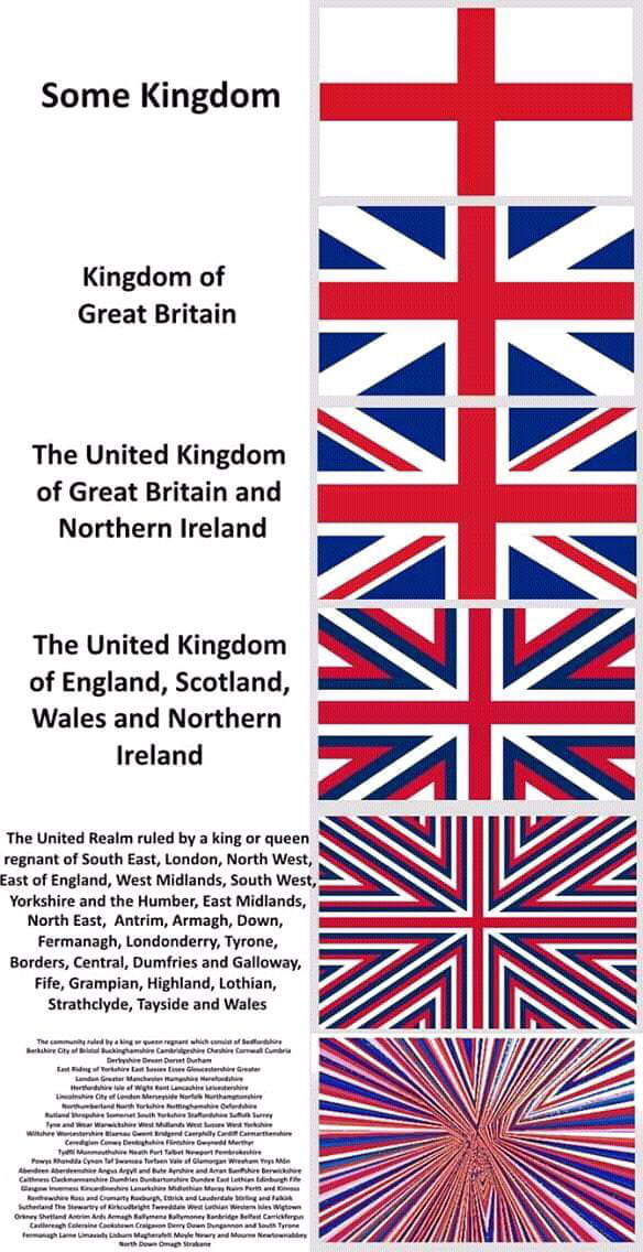 Some Kingdom                             Kingdom of Great Britain  of Great Britain and Northern Ireland  The United Kingdom  of England, Scotland,  Wales and Northern Ireland  the Uniled Realm ruled by a king in quun (Elna!!! uisIIImI 2m, lnndnn, Norm Wen, East oi England, West Midlands, Soum wm Vorkshive and me Humbu East Midlands Nnnh mi, Anlrlm, Armagh, Down, Fermanagh, Landnnderry, mane, andus,Cemral,Dumir1as and Gaiiuway, me, anmpian, Highland, Lomian, snnmiyde, Yaysld! and Wales