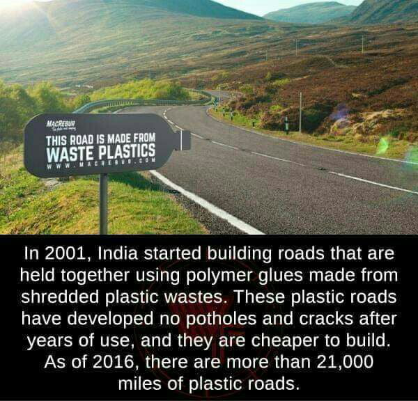 23L -' ' L._ In 2001, India started building roads that are held together using polymer glues made from shredded plastic wastes. These plastic roads have developed no potholes and cracks after years of use, and they are cheaper to build. As of 2016, there are more than 21,000 miles of plastic roads.
