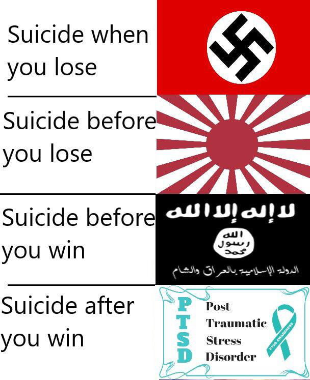 Suicide when 1 you lose  Suicide before you lose :         Suicide after you win
