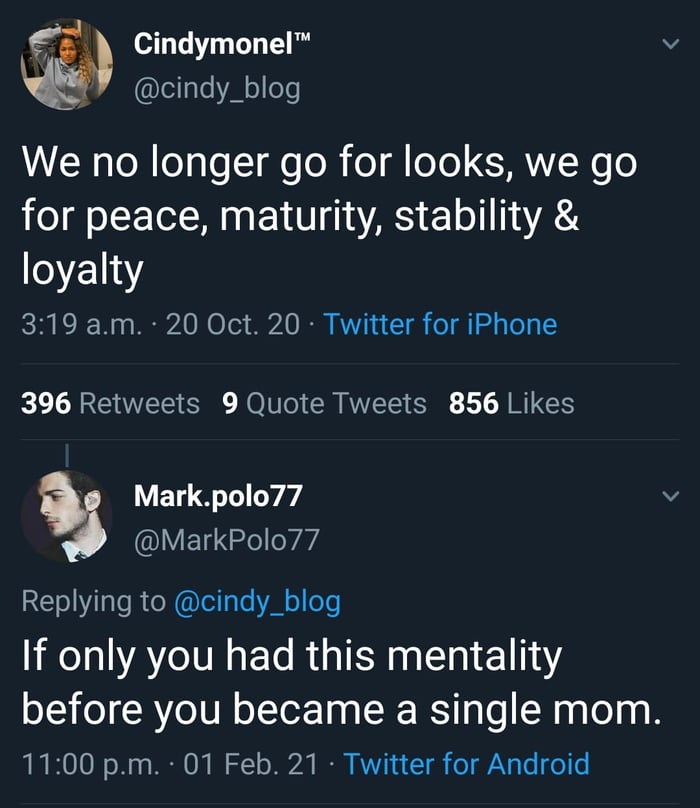 """f; , Cindymonel'"""" @cindy_blog  We no longer go for looks, we go for peace, maturity, stability & loyaHy  3:19 am. . 20 Oct. 20 ' Twitter for iPhone  396 Retweets 9 Quote Tweets 856 Likes  Mark.polo77 @MarkPoIo77 Replying to @cindy_b og If only you had this mentality  before you became a single mom. 11:00 pm. ' 01 Feb. 21 'Twitter for Android"""
